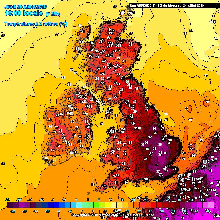 Forecast temperature in the UK